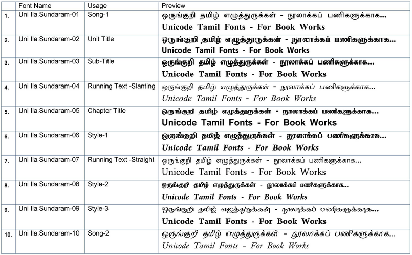 Free Tamil Unicode fonts - Download link and samples of their styles